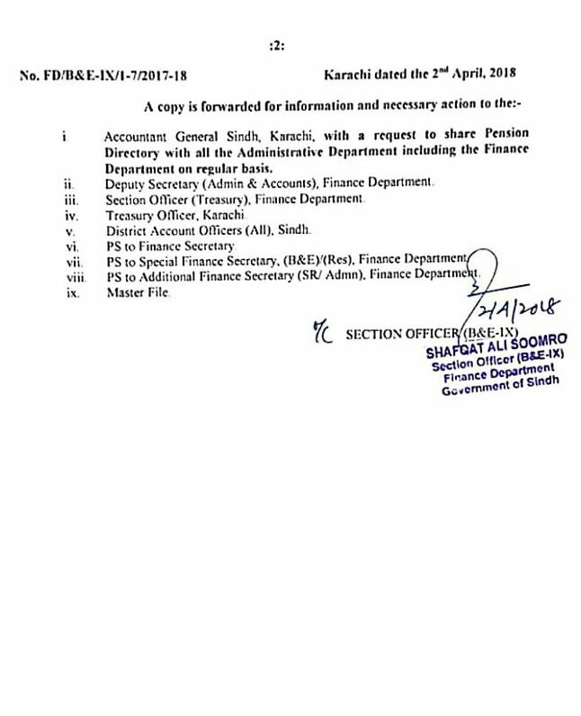 SOPs Pertaining to Pension