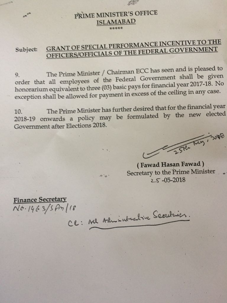 Honorarium Federal Govt Employees