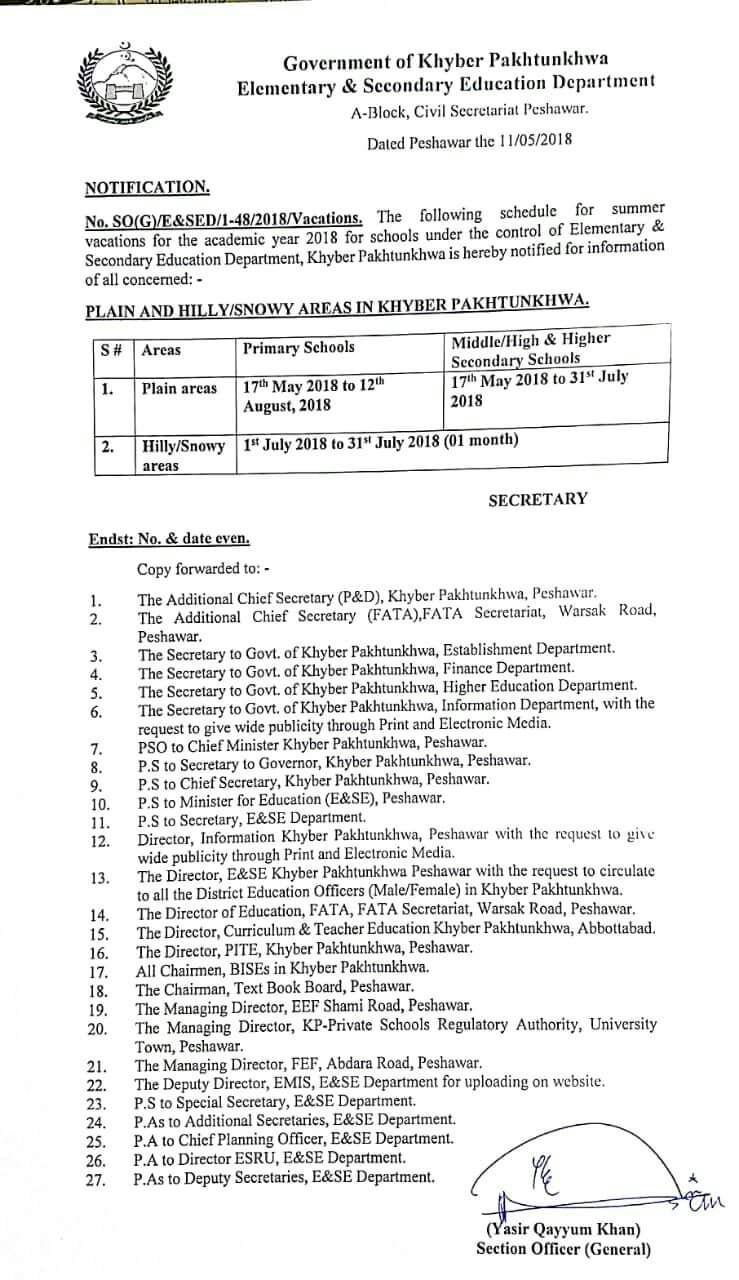 Notification Summer Vacation 2018 KPK