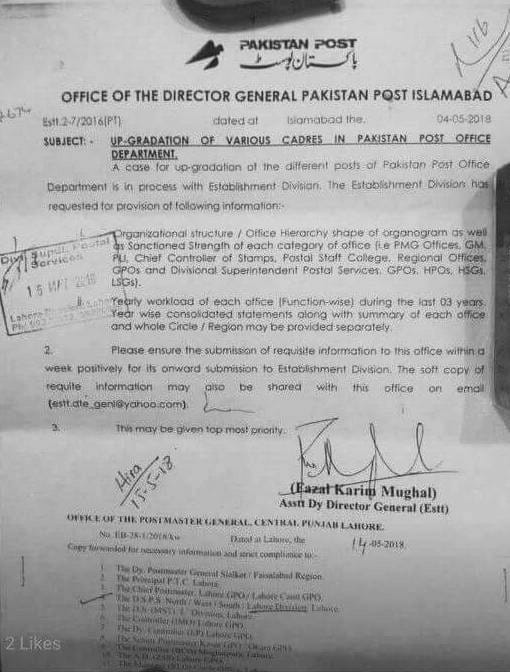 Case of Upgradation Various Posts in Pakistan Post Office Department
