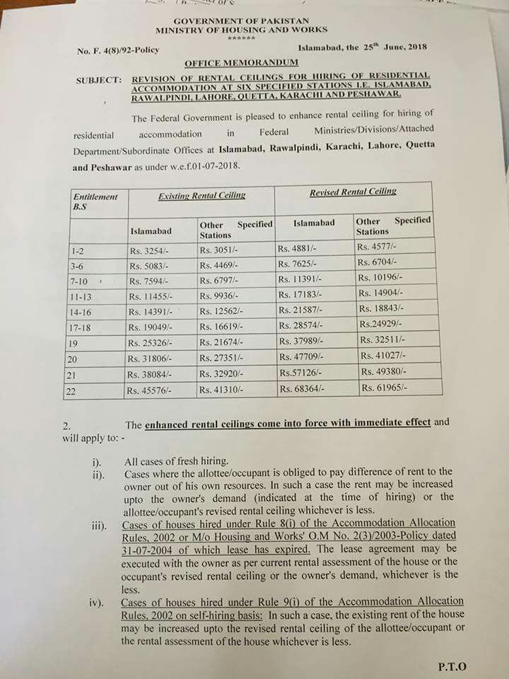Notification of Enhancement Rental Ceiling 2018 at Specified Stations