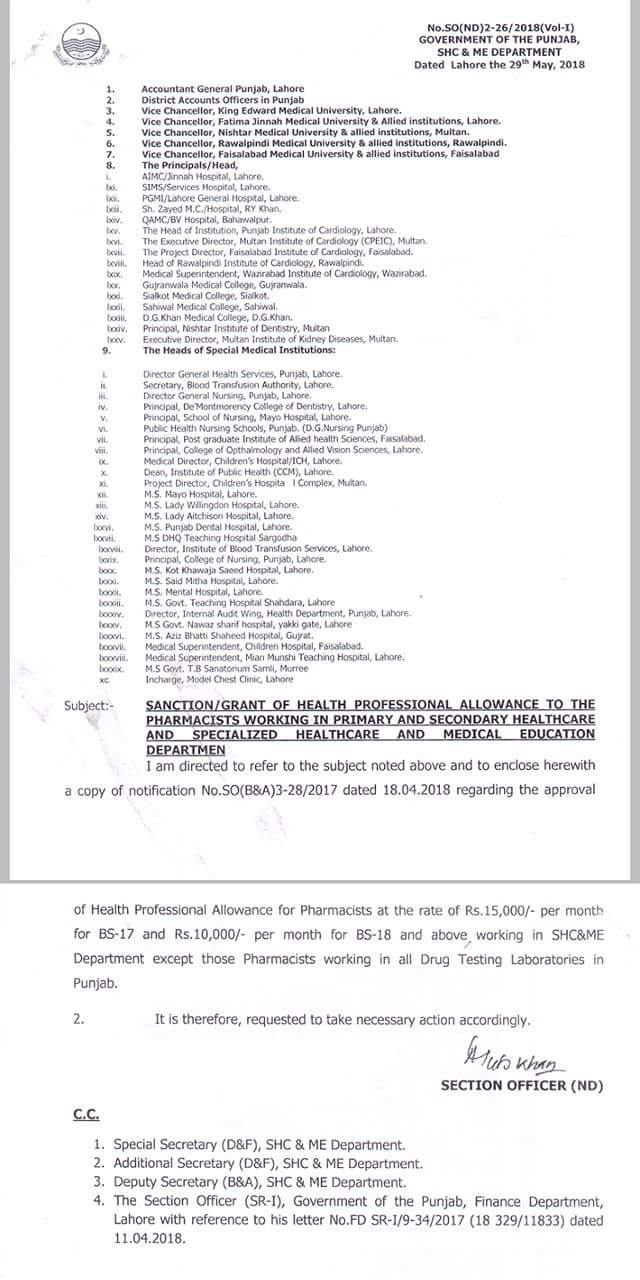 Grant Health Professional Allowance to Pharmacists Working in SHC&ME Department