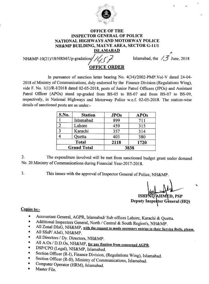 Notification of Upgradation APO & JPO