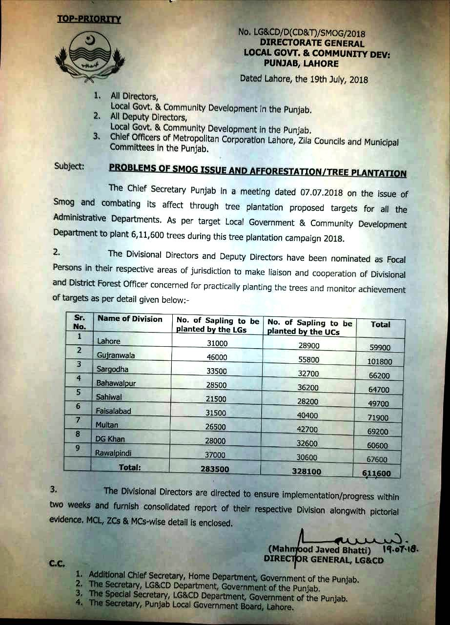 Notification of Problems of Smog Issue and Afforestation Tree Plantation