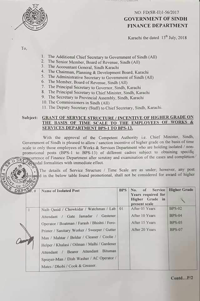 Grant of Service Structure/Incentive of Higher Grade Time Scale to the Employees of Works & Services Department Sindh