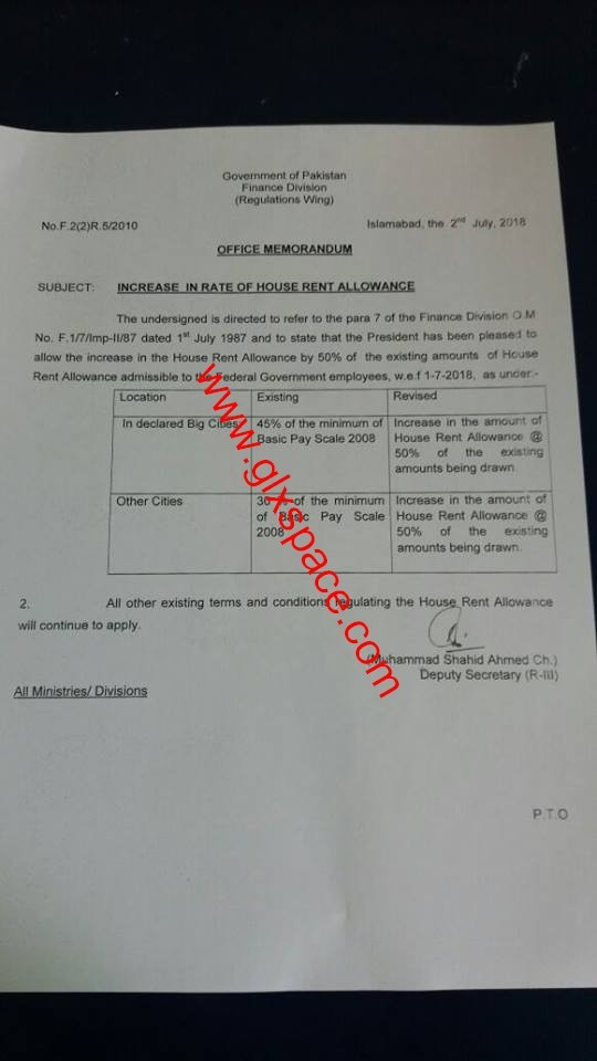 Notification House Rent Allowance 2018 by Federal Government