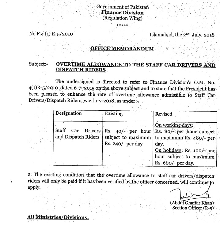 Notification of Overtime Allowance 2018 to the Staff Car Drivers and Dispatch Riders