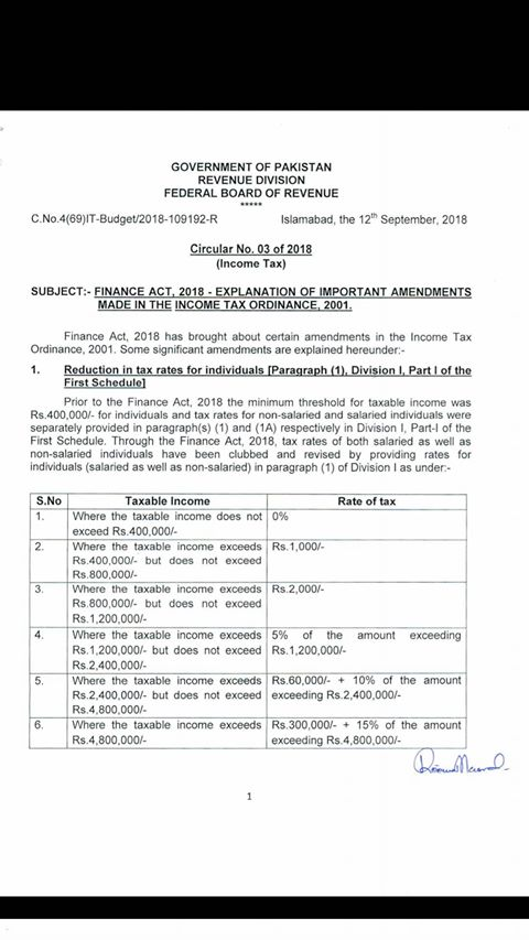 Amendments Income Tax Ordinance 2001 Through Finance Act 2018
