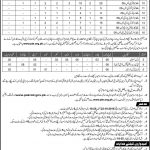 Announcement of Pakistan Railways Vacancies 2018