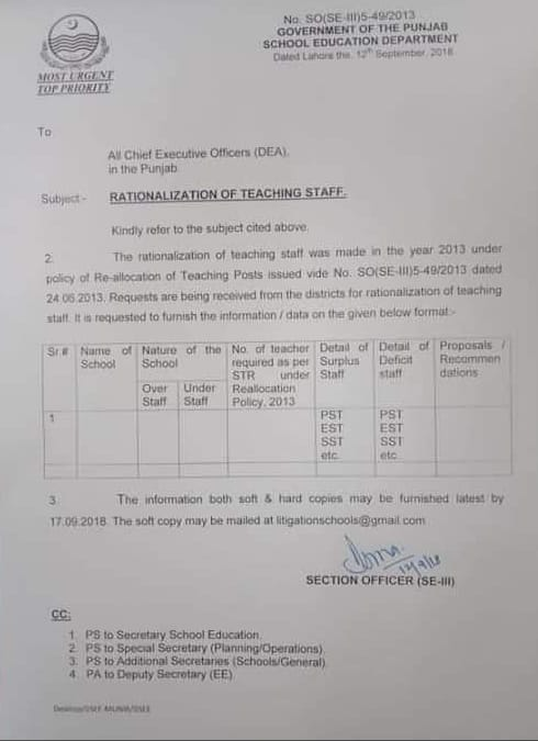 Rationalization of Teaching Staff