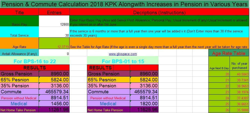 Revised Pension Calculation Sheet 2018 KPK & Sindh Govt