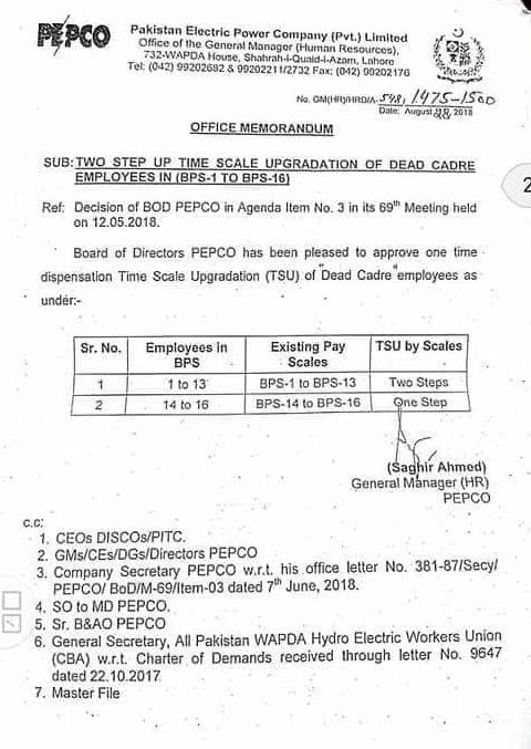 Notification of Two Step Time Scale Upgradation Dead Cadre Employees BPS-01 to BPS-16