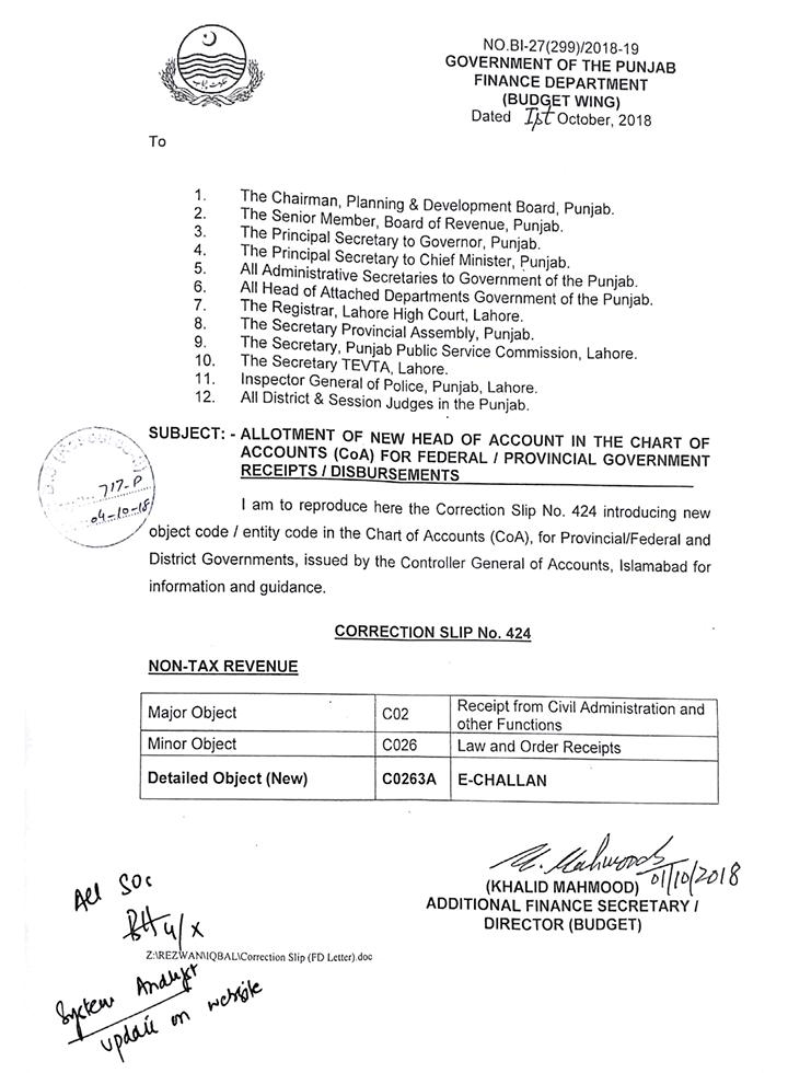 Notification of Allotment New Head of Account in the Chart of Accounts for Federal /Provincial Govt Receipts/Disbursements
