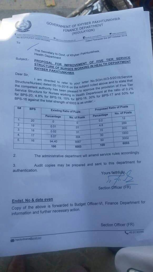 Proposal for Improvement of Five Tier Service Structure of Nurses Working in Health Department KPK