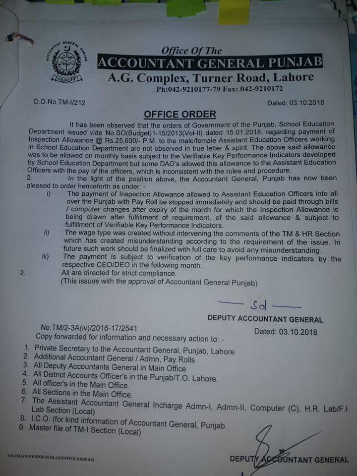 Payment Inspection Allowance Punjab School Education Department