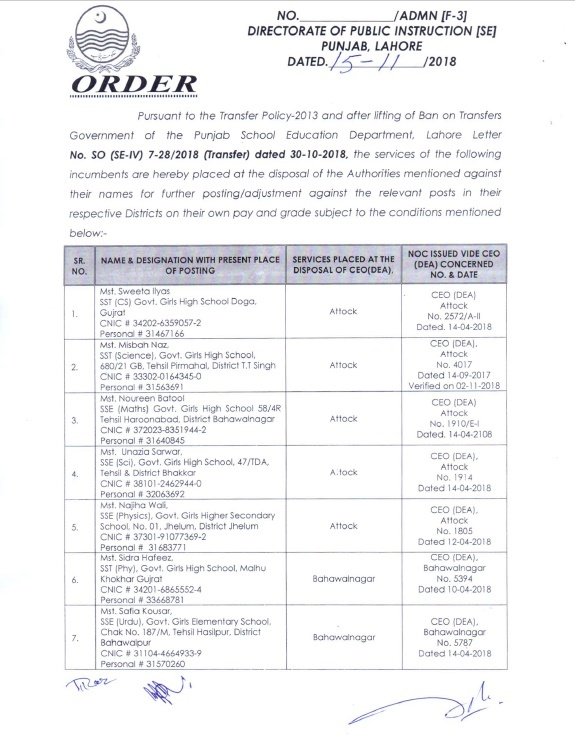 Notification of Inter District Transfer Posting Female & Male SSTs