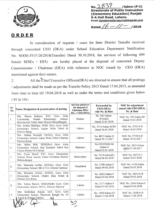 Notification of Inter District Transfer Posting List ESTs