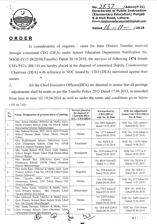 Notification of Inter District Transfer Posting List PSTs