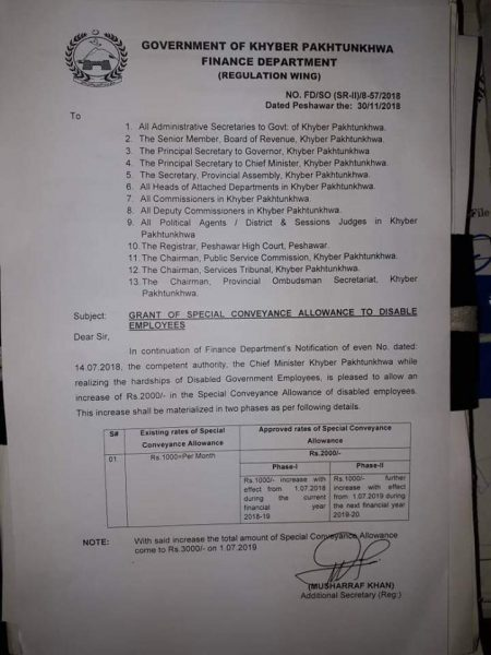 Notification of Grant of Special Conveyance Allowance Rs.3000/- PM to Disable Employees