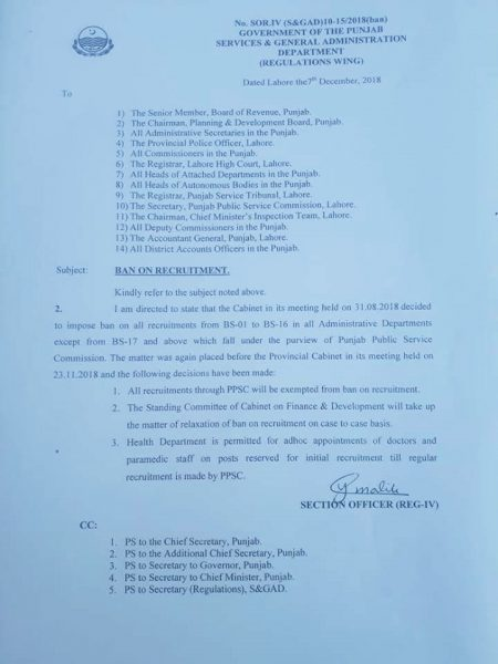 Notification Ban on Recruitment Punjab