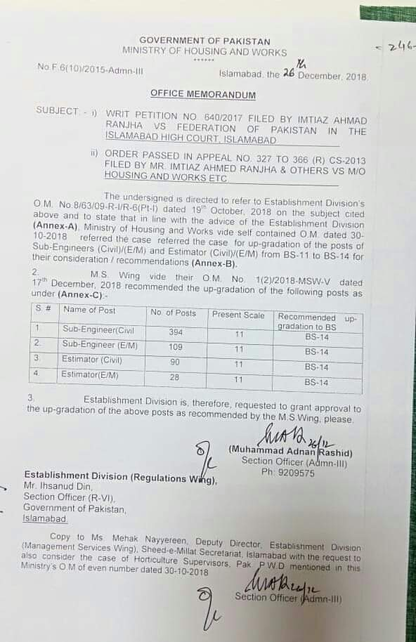 Recommendation for Upgradation the Posts of Sub-Engineers & Estimators-Ministry of Housing & Works