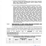 Regularization Work Charge Employees / Contingent Paid Staff Being Regularized by the Departments