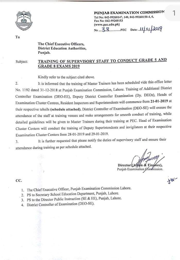 Notification of Training Supervisory Staff to Conduct Grade 5 and Grade 8 Exams 2019