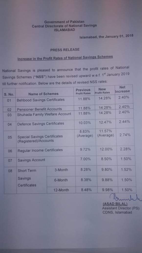 Notification of Increase in Profit Rates National Saving Schemes 2019