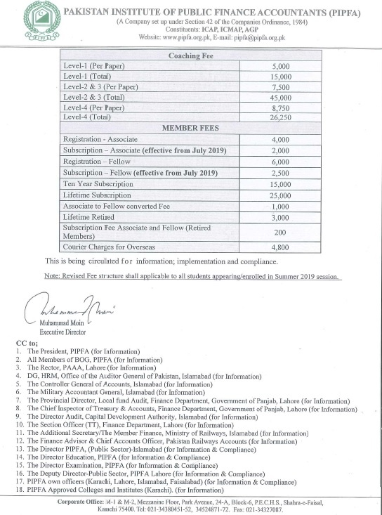 Revised Fee Structure PIPFA