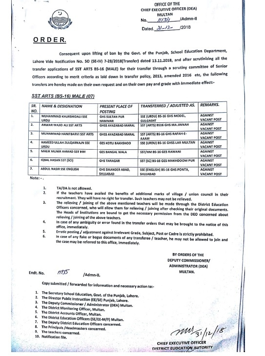 Transfer Posting List Multan Teachers of Government Schools
