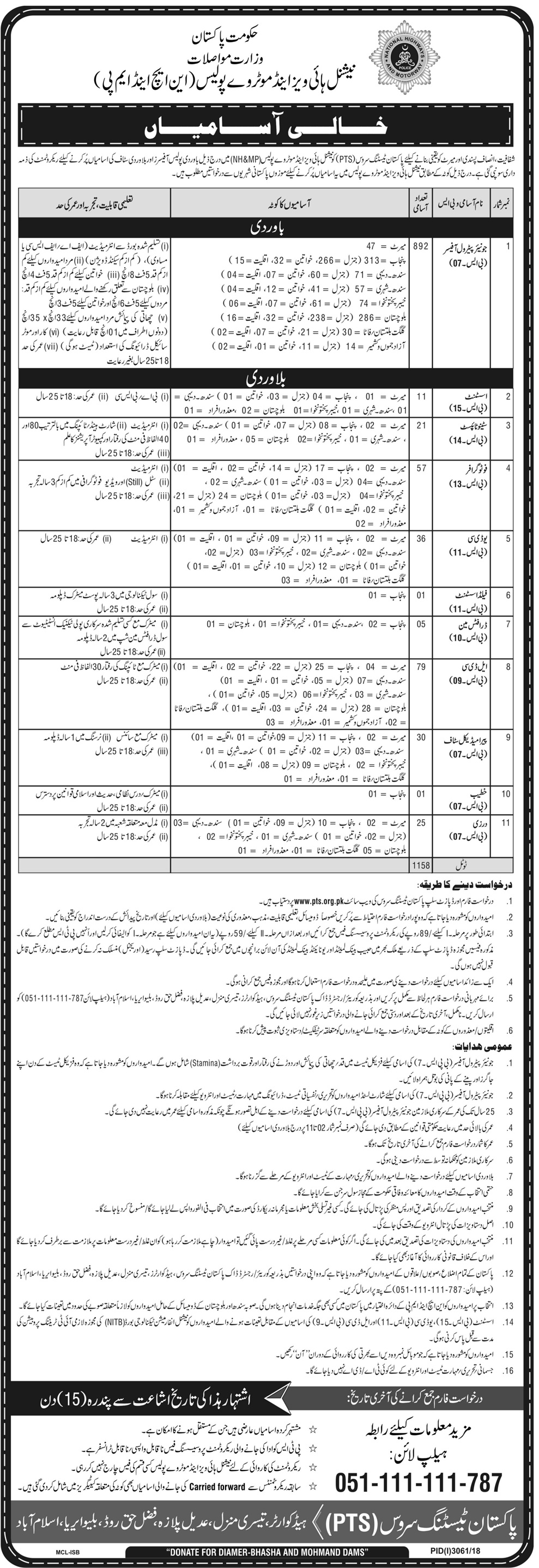 Vacancies in National Highways & Motorway Police