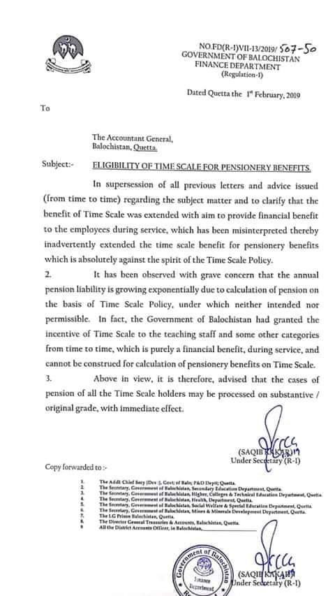 Notification of Eligibility of Time Scale for Pensionery Benefits-Balochistan