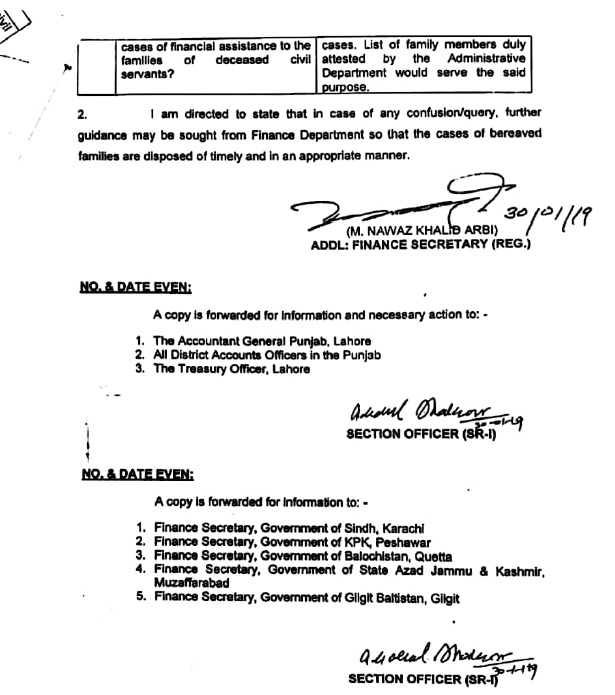 Assistance Package Punjab Employees