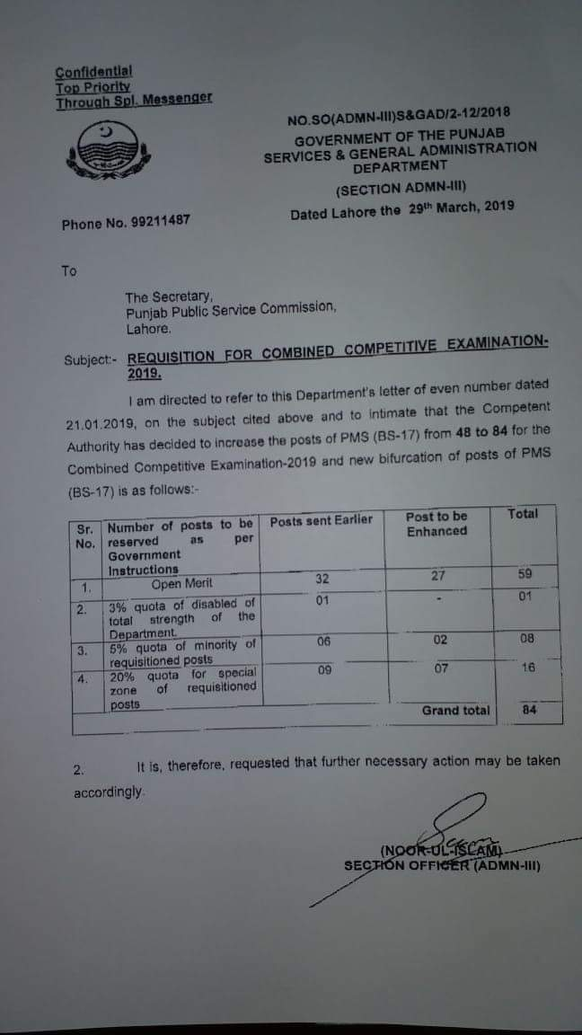 Requisition for Combined Competitive Examination 2019