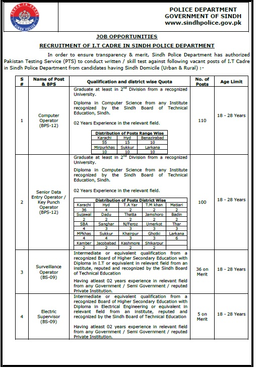 Advertisement IT Cadre Vacancies 2019 Sindh Police