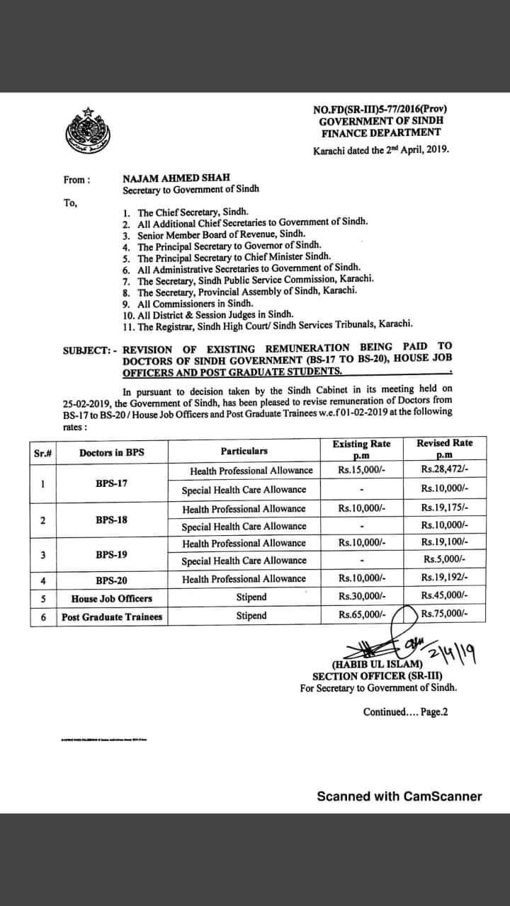 Revision Existing Remuneration Being Paid to Doctors of Sindh, House Job Officials and Post Graduate Students