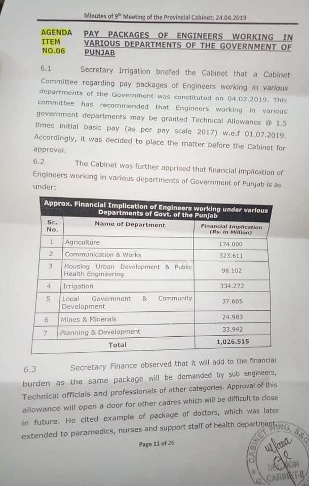 Approval of Pay Package of Engineers Working in various Departments of the Govt of Punjab