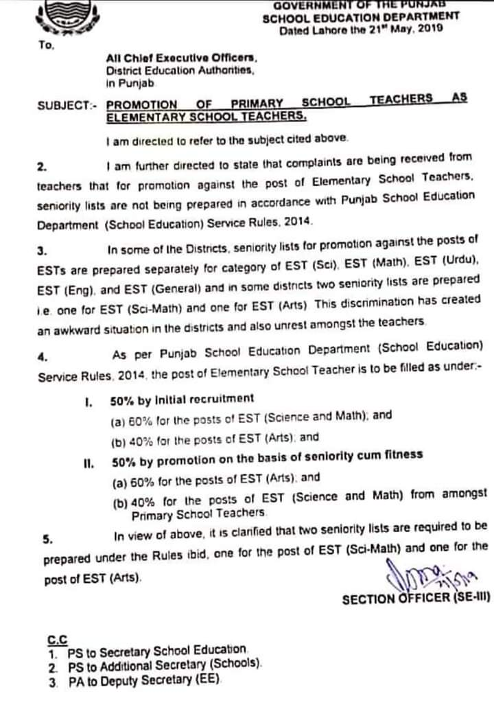 Promotion Primary School Teachers as Elementary School Teachers in Punjab