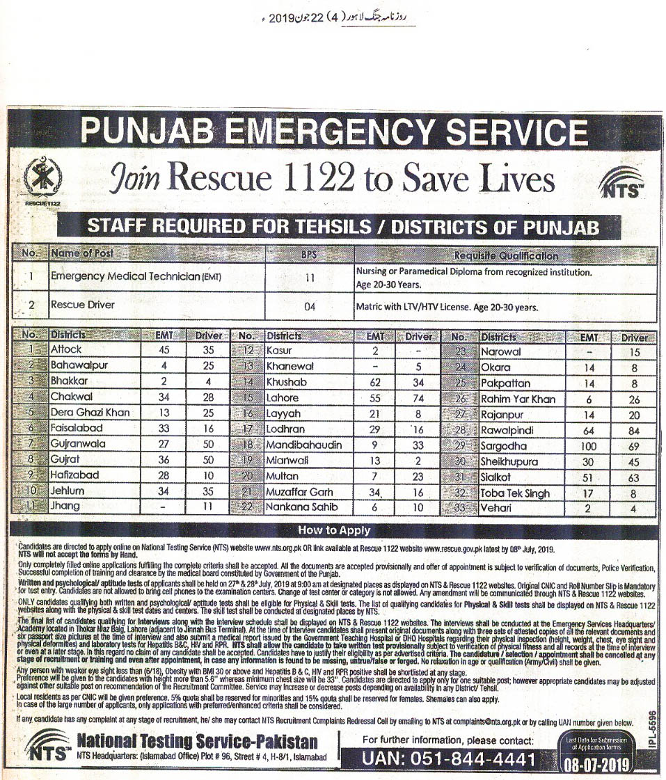 Punjab Emergency Service Rescue 1122 Vacancies 2019