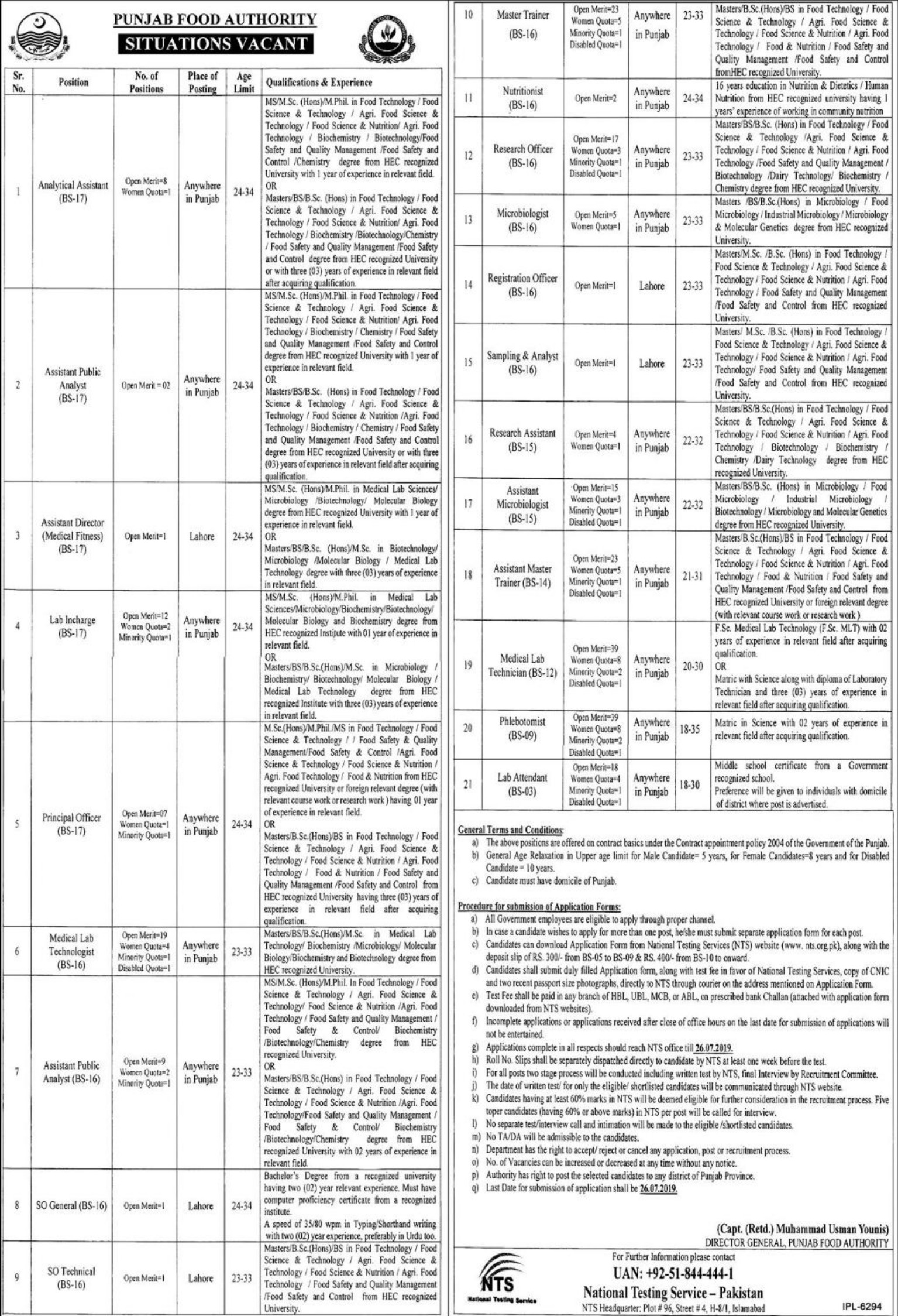 Punjab Food Authority Vacancies