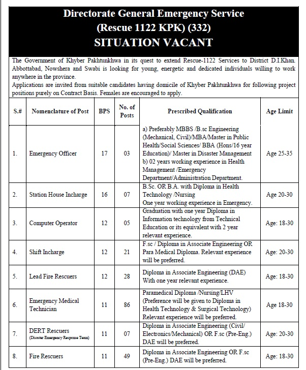 Rescue 1122 KPK Vacancies 2019 – Advertisement
