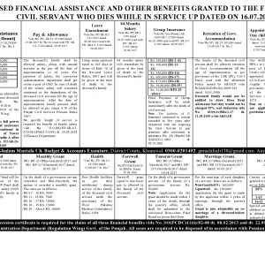 Updated on 16-07-2019 Financial Assistance and Other Benefits Granted to the Family of Civil Servant