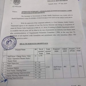 Upgradation of Posts Nursing Cadre Staff Sindh & Four Tier Service Structure