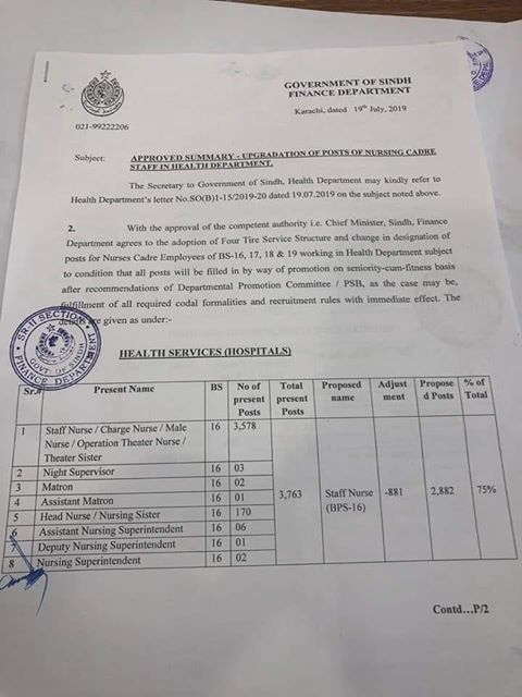 Upgradation of Posts Nursing Cadre