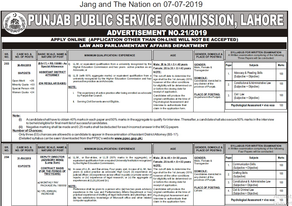 Vacancies Punjab Police Department through PPSC