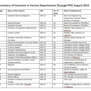 Federal Public Service Commission Vacancies August 2019 in Various Departments