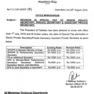 Notification Revision Special Pay of Senior Private Secretary, Private Secretary & Assistant Private Secretary