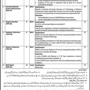 Open Testing Service Vacancies in Ministry of National Health Services, Regulation and Coordination