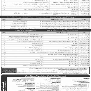 Jobs in Pakistan Navy as Sailor September 2019 Online
