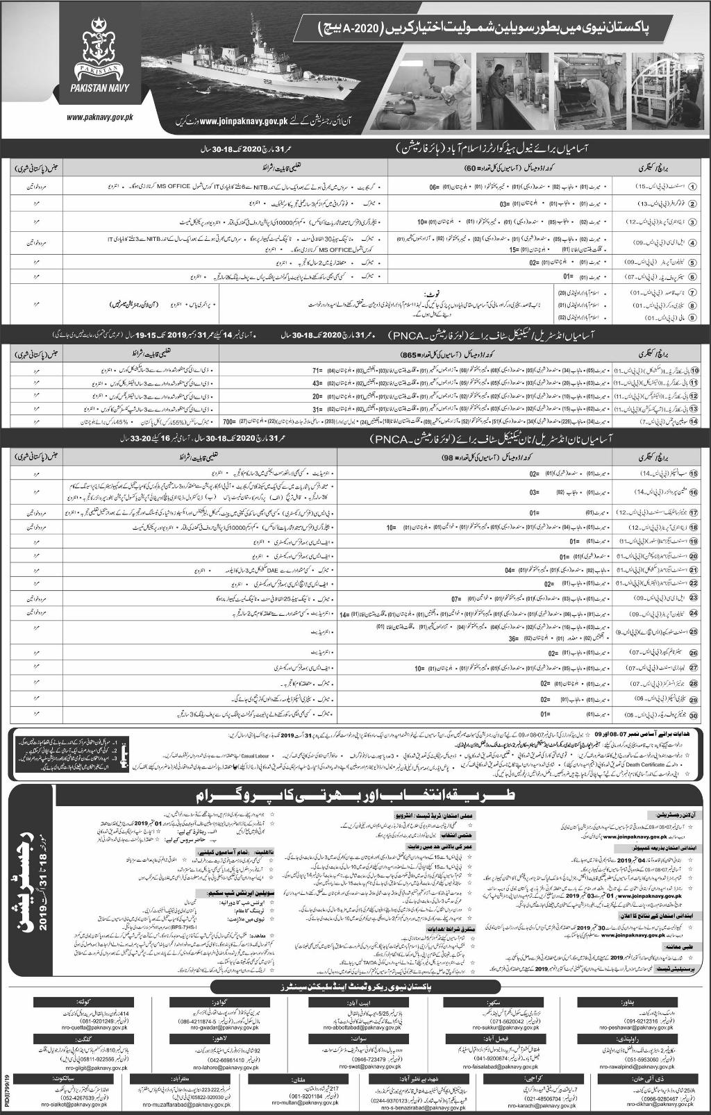 Navy Jobs 2019 for Civilian